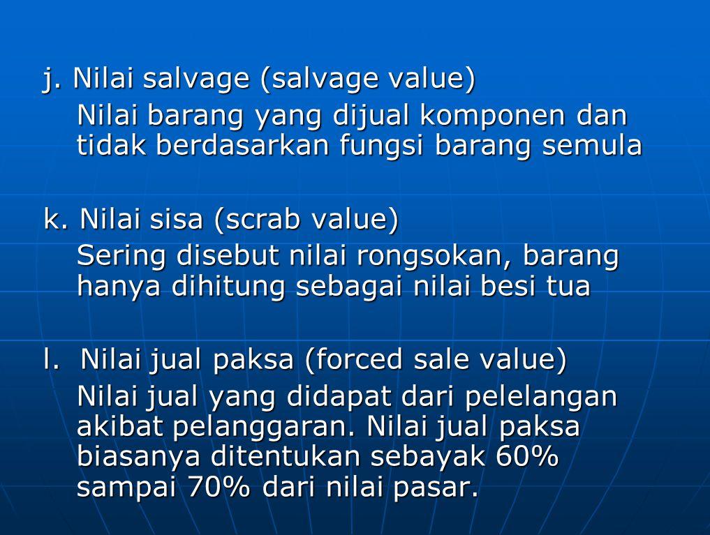 Pengertian dasar Real etate, real property, personal property
