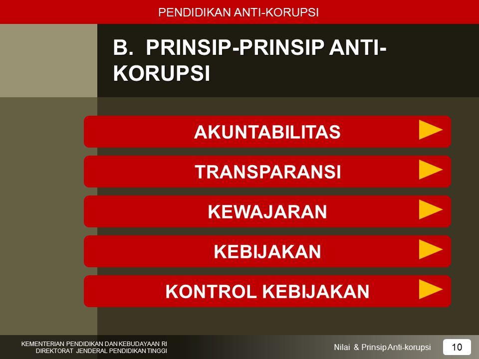 B. PRINSIP-PRINSIP ANTI-KORUPSI