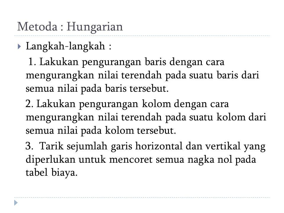 Metoda : Hungarian Langkah-langkah :