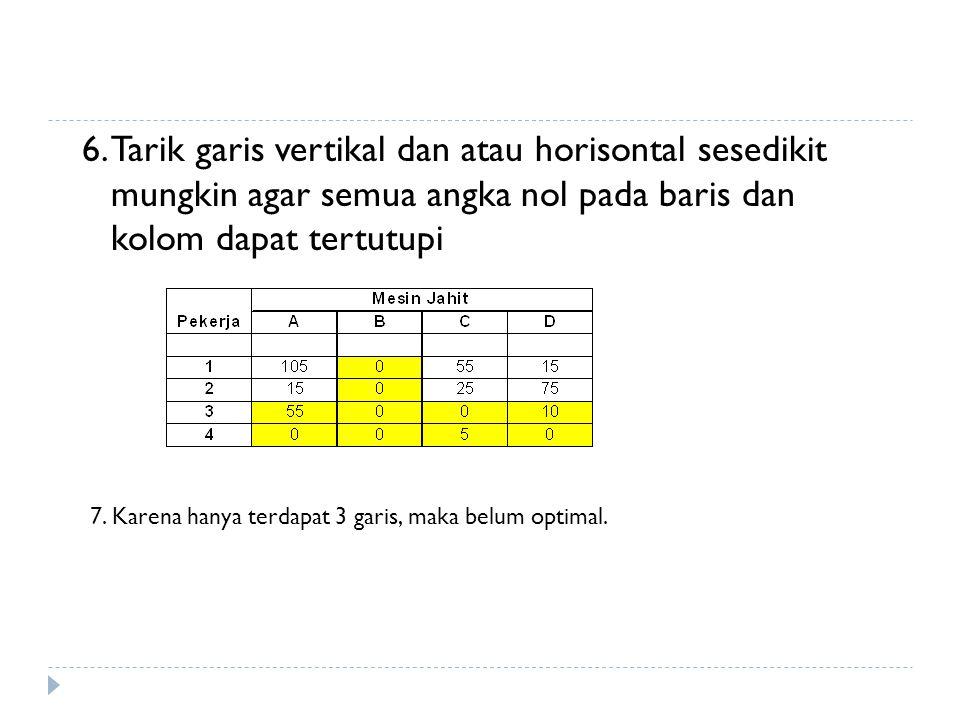 6. Tarik garis vertikal dan atau horisontal sesedikit mungkin agar semua angka nol pada baris dan kolom dapat tertutupi
