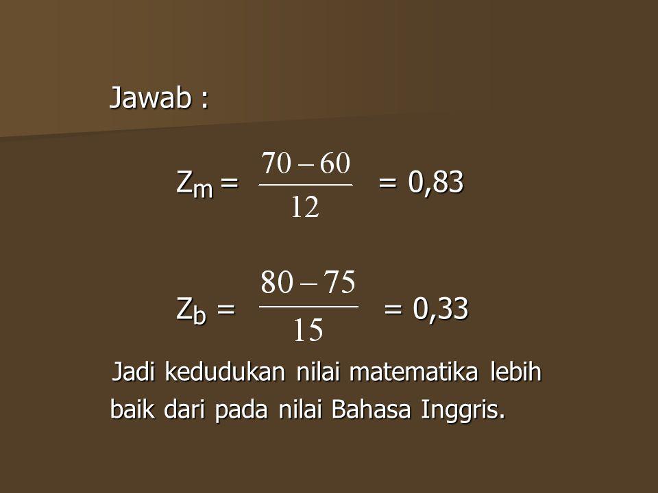 Jadi kedudukan nilai matematika lebih