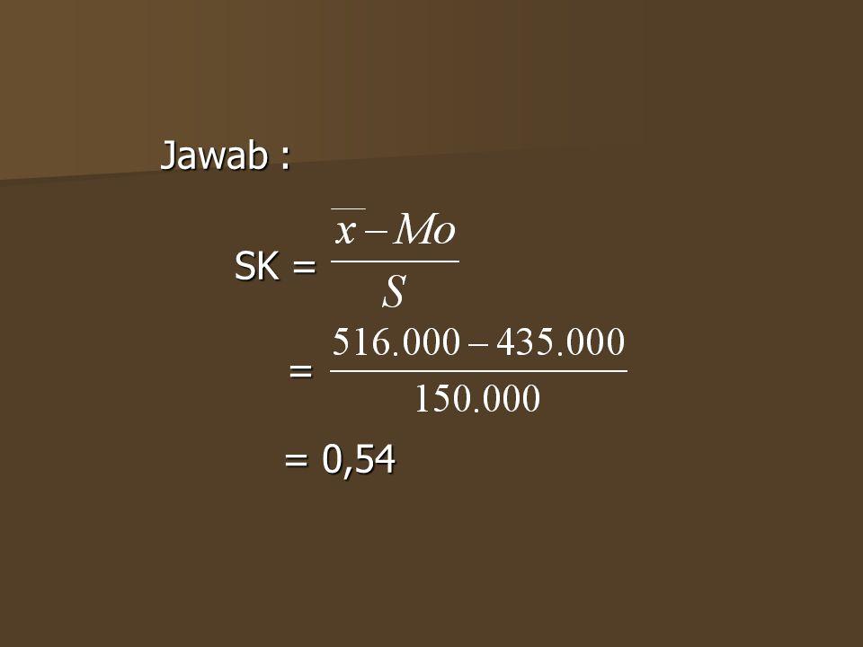 Jawab : SK = = = 0,54
