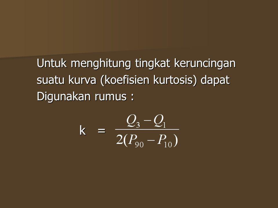 k = Untuk menghitung tingkat keruncingan