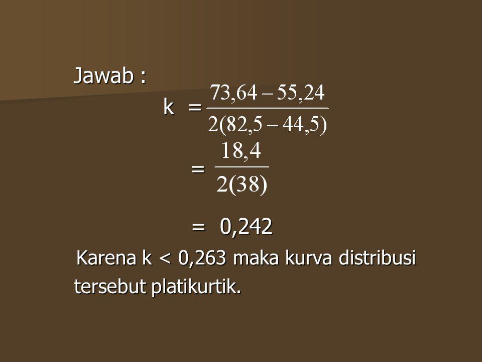 Karena k < 0,263 maka kurva distribusi