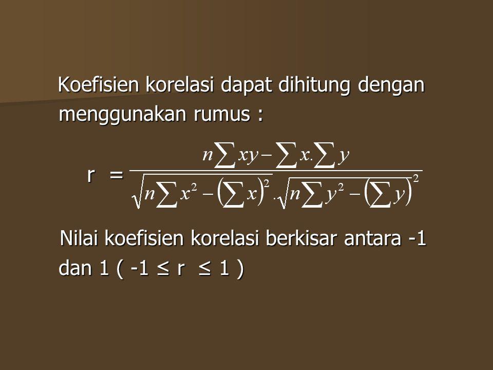 Nilai koefisien korelasi berkisar antara -1