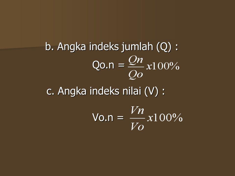 c. Angka indeks nilai (V) : Vo.n =