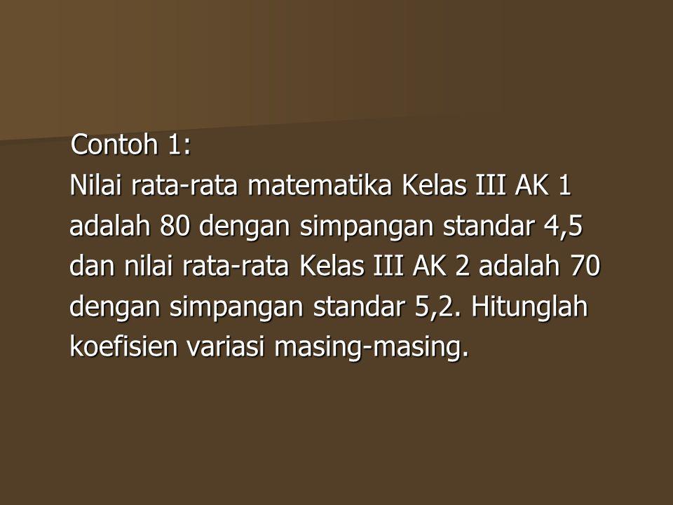 Contoh 1: Nilai rata-rata matematika Kelas III AK 1