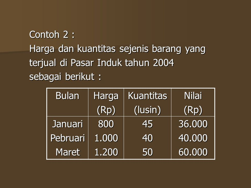 Contoh 2 : Harga dan kuantitas sejenis barang yang. terjual di Pasar Induk tahun 2004. sebagai berikut :
