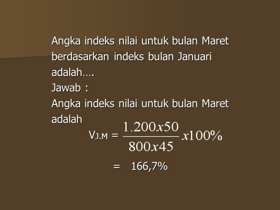 Angka indeks nilai untuk bulan Maret