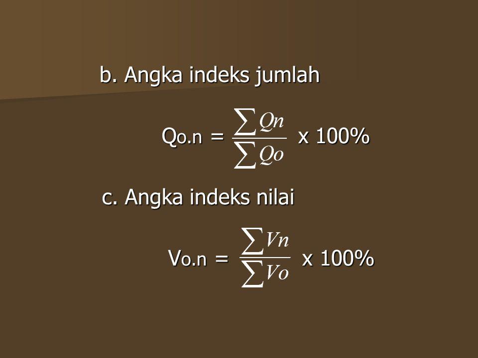 Qo.n = x 100% c. Angka indeks nilai Vo.n = x 100%