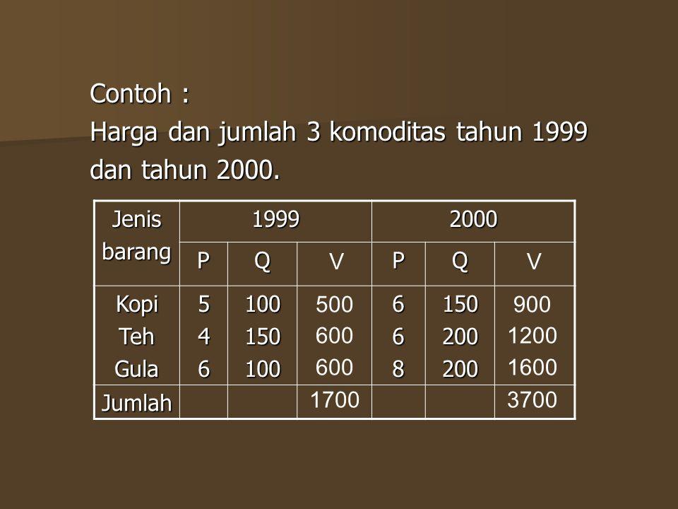 Harga dan jumlah 3 komoditas tahun 1999 dan tahun 2000.