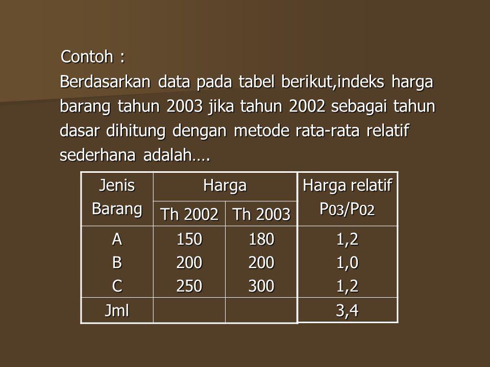 Contoh : Berdasarkan data pada tabel berikut,indeks harga