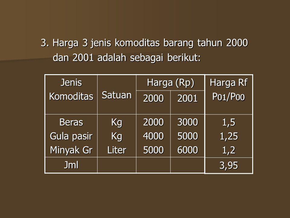 3. Harga 3 jenis komoditas barang tahun 2000