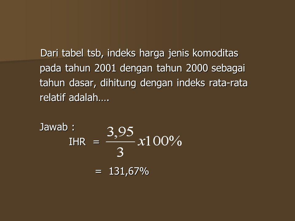 Dari tabel tsb, indeks harga jenis komoditas