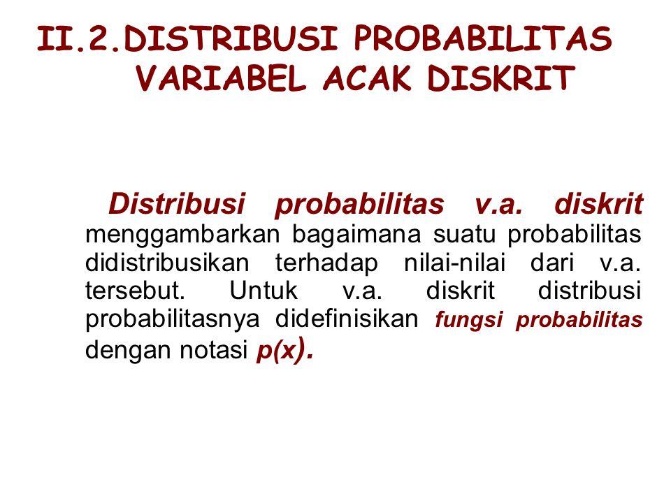II.2.DISTRIBUSI PROBABILITAS VARIABEL ACAK DISKRIT
