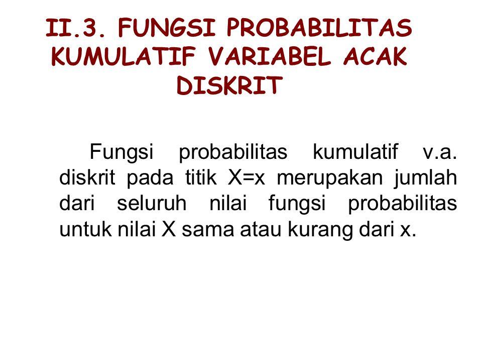 II.3. FUNGSI PROBABILITAS KUMULATIF VARIABEL ACAK DISKRIT