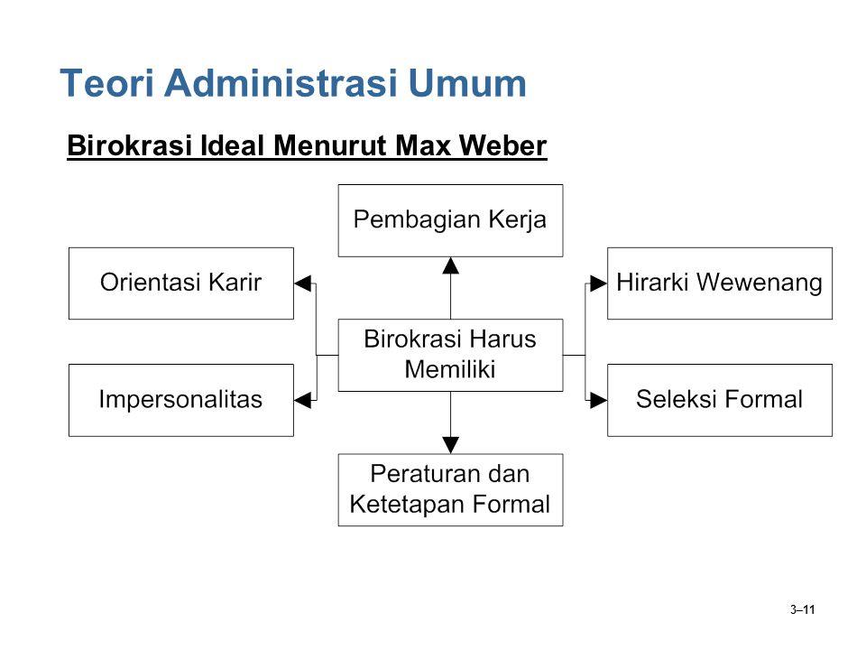 Teori Administrasi Umum