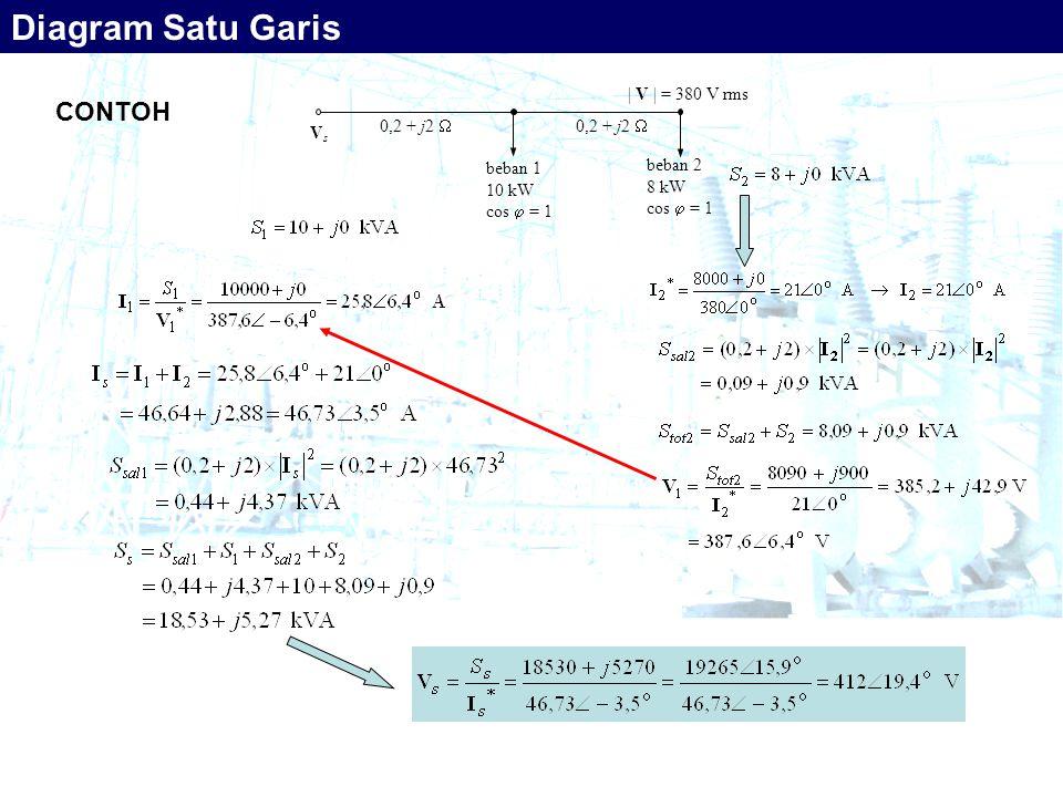 Diagram Satu Garis CONTOH | V | = 380 V rms 0,2 + j2  Vs beban 1