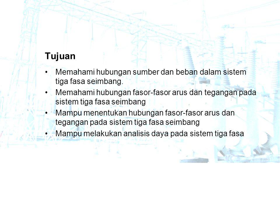 Tujuan Memahami hubungan sumber dan beban dalam sistem tiga fasa seimbang.