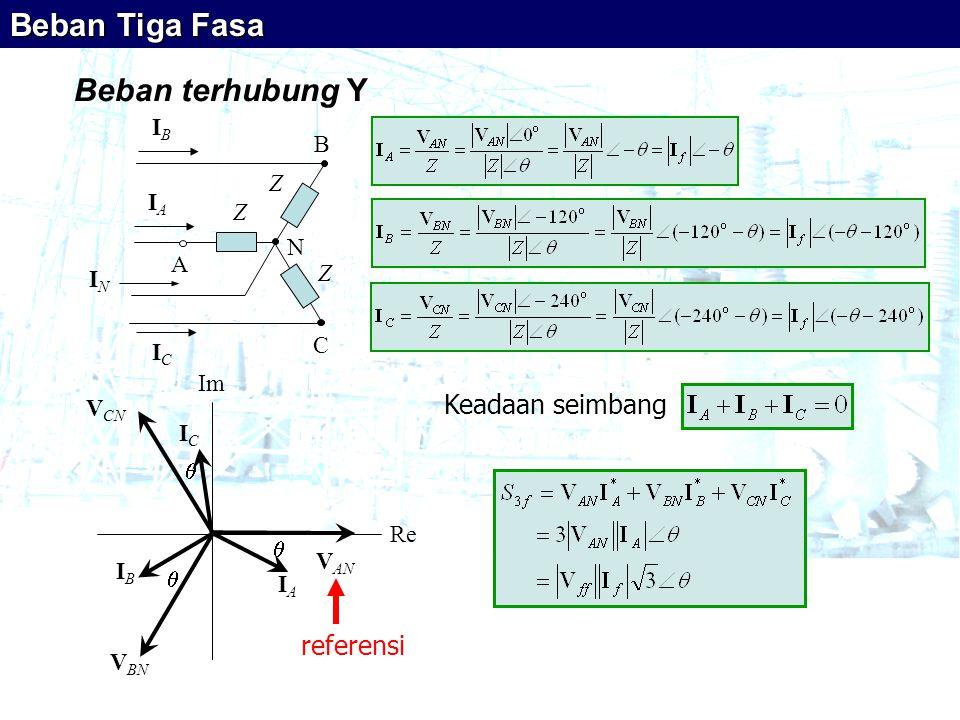 Beban Tiga Fasa Beban terhubung Y Keadaan seimbang referensi IB B Z IA