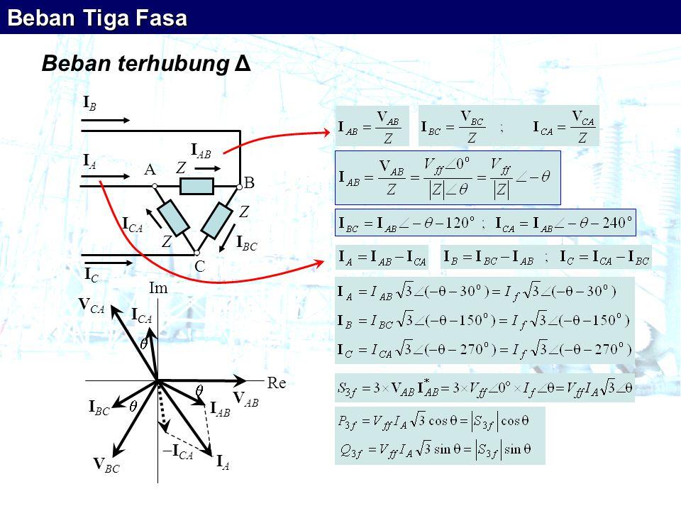 Beban Tiga Fasa Beban terhubung Δ IB IA IC B C A IBC ICA IAB Z Re Im