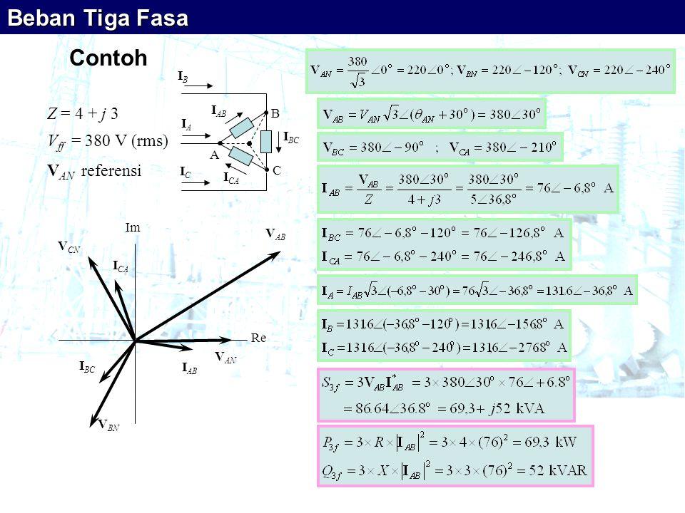 Beban Tiga Fasa Contoh Z = 4 + j 3 Vff = 380 V (rms) VAN referensi IB