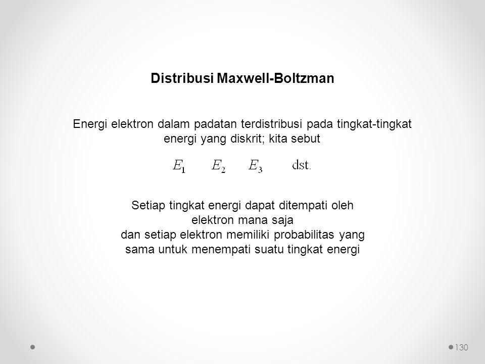 Setiap tingkat energi dapat ditempati oleh elektron mana saja