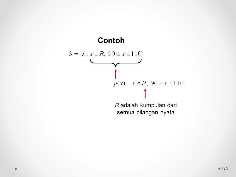 R adalah kumpulan dari semua bilangan nyata