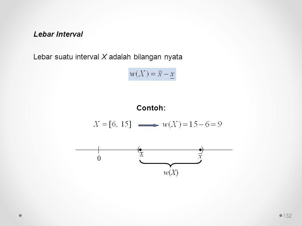 Lebar Interval Lebar suatu interval X adalah bilangan nyata Contoh: ( ) x w(X)