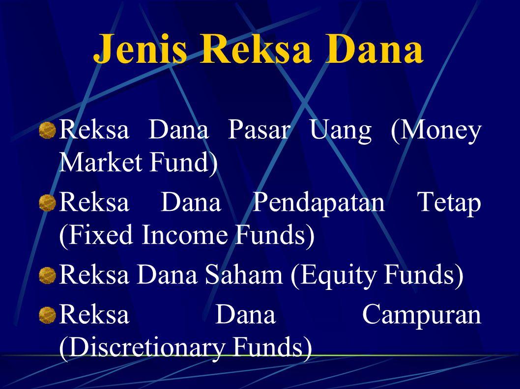 Jenis Reksa Dana Reksa Dana Pasar Uang (Money Market Fund)