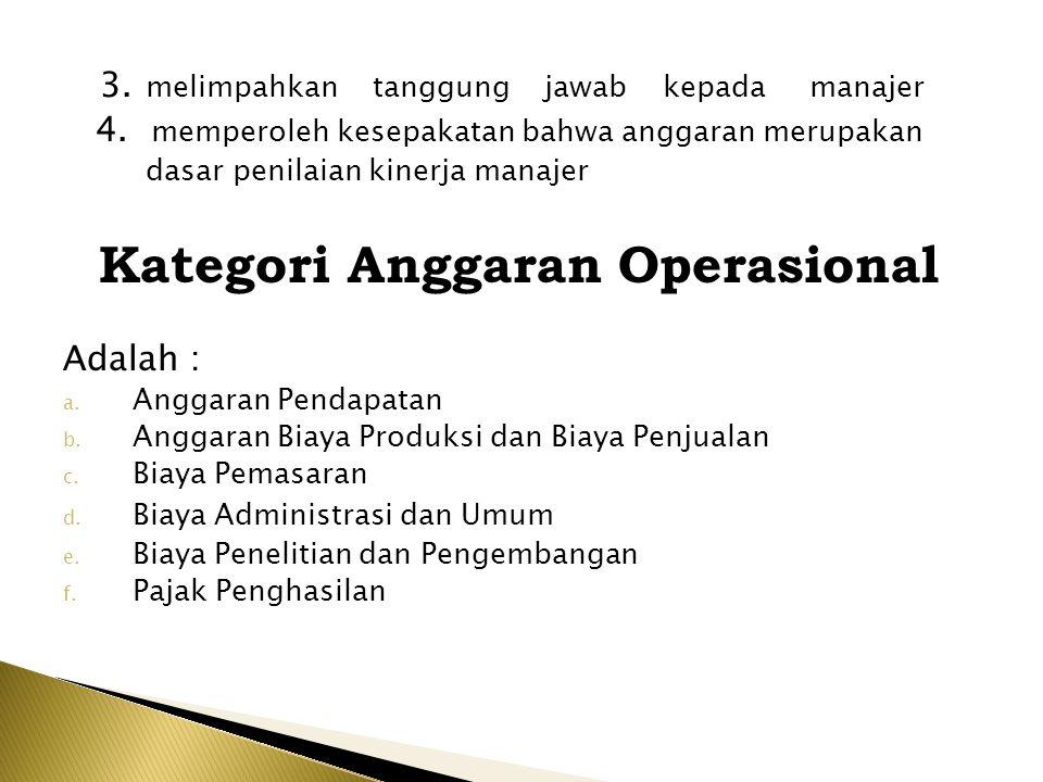 Kategori Anggaran Operasional