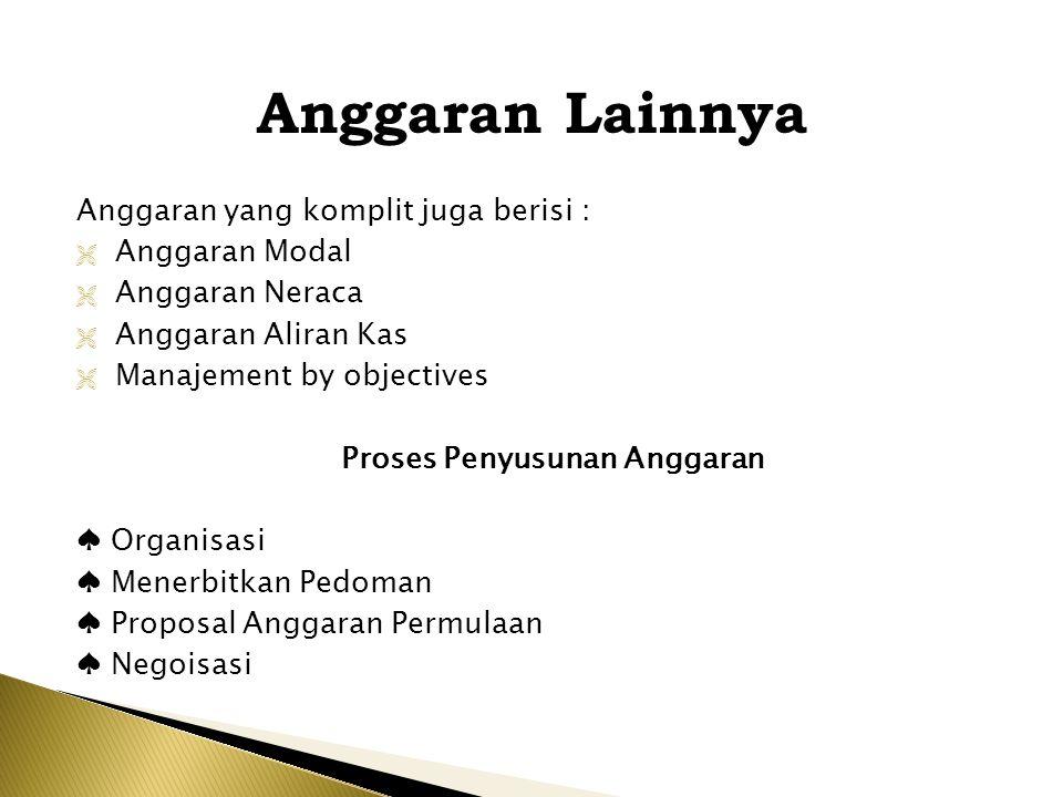Anggaran Lainnya Anggaran yang komplit juga berisi : Anggaran Modal
