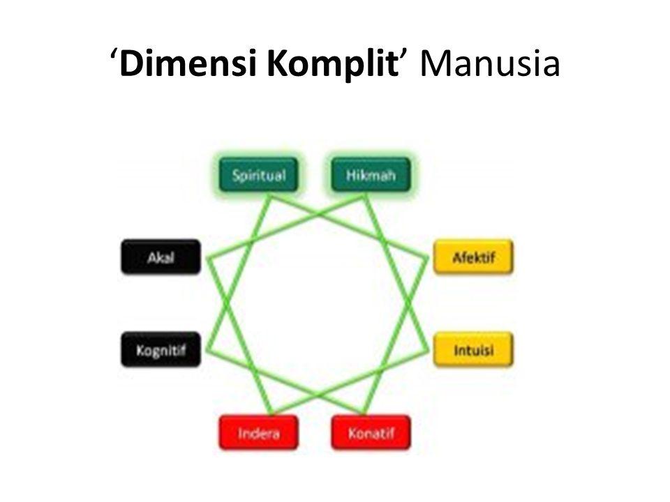 'Dimensi Komplit' Manusia