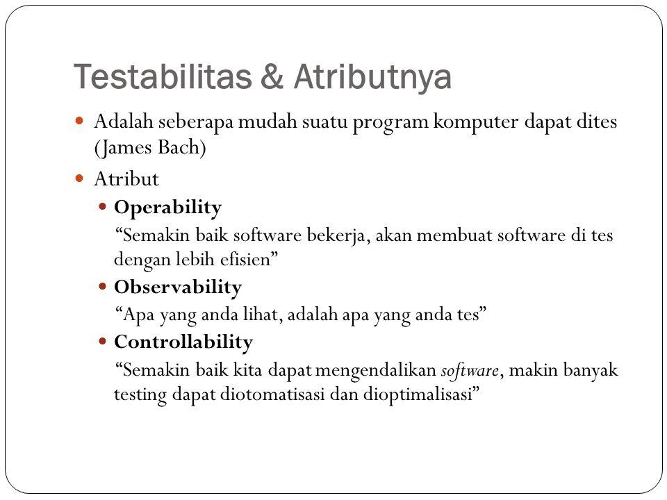 Testabilitas & Atributnya