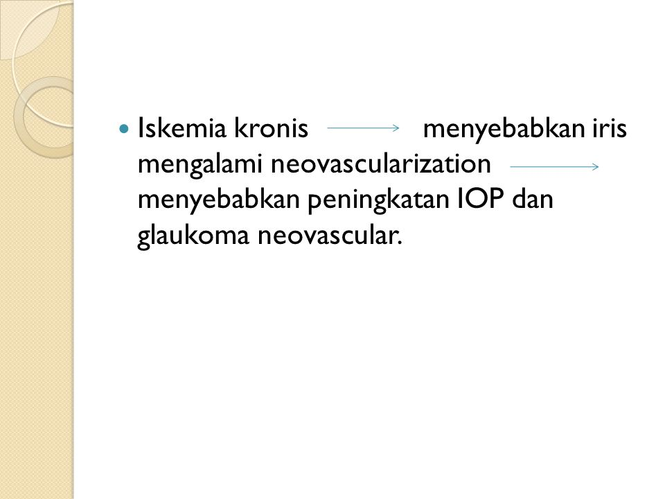Iskemia kronis menyebabkan iris mengalami neovascularization menyebabkan peningkatan IOP dan glaukoma neovascular.