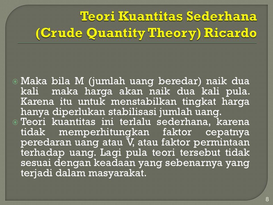 Teori Kuantitas Sederhana (Crude Quantity Theory) Ricardo