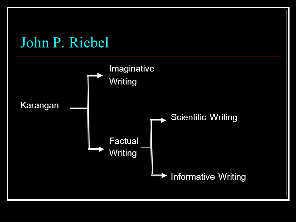 John P. Riebel Imaginative Writing Karangan Scientific Writing Factual