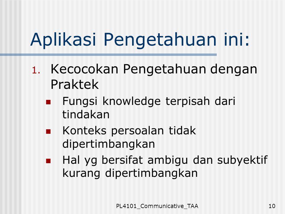 Aplikasi Pengetahuan ini: