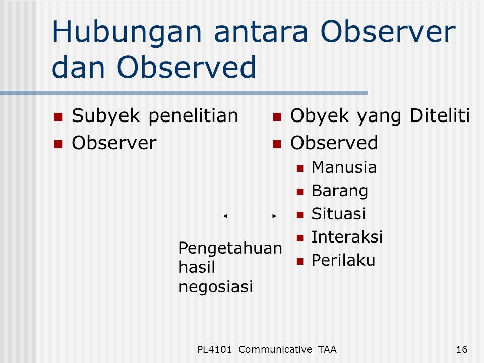 Hubungan antara Observer dan Observed
