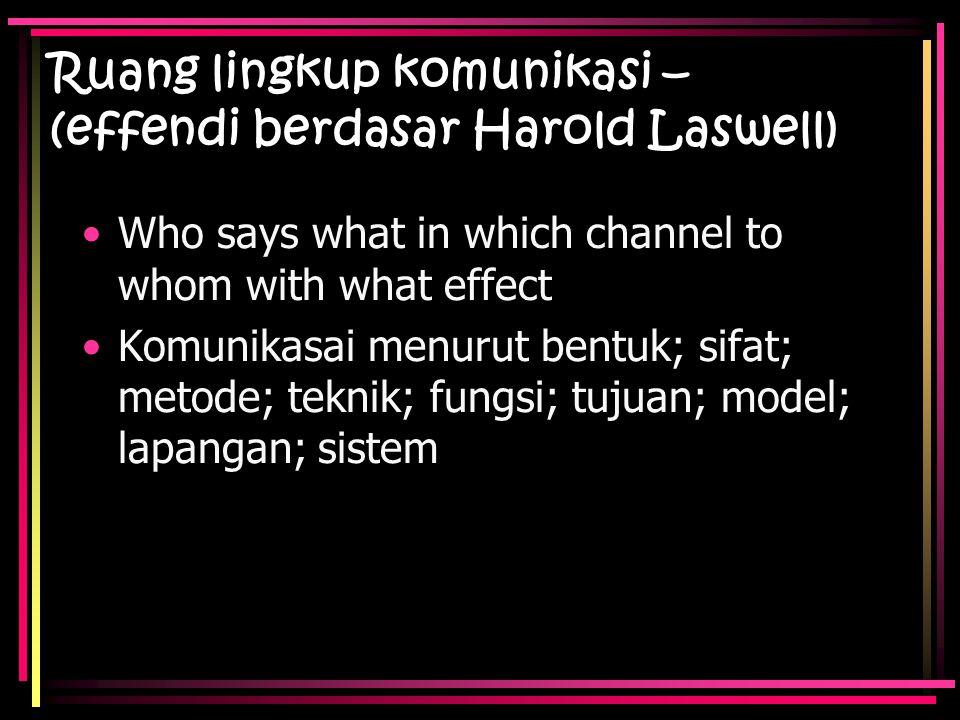 Ruang lingkup komunikasi – (effendi berdasar Harold Laswell)