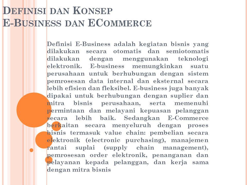 Definisi dan Konsep E-Business dan ECommerce
