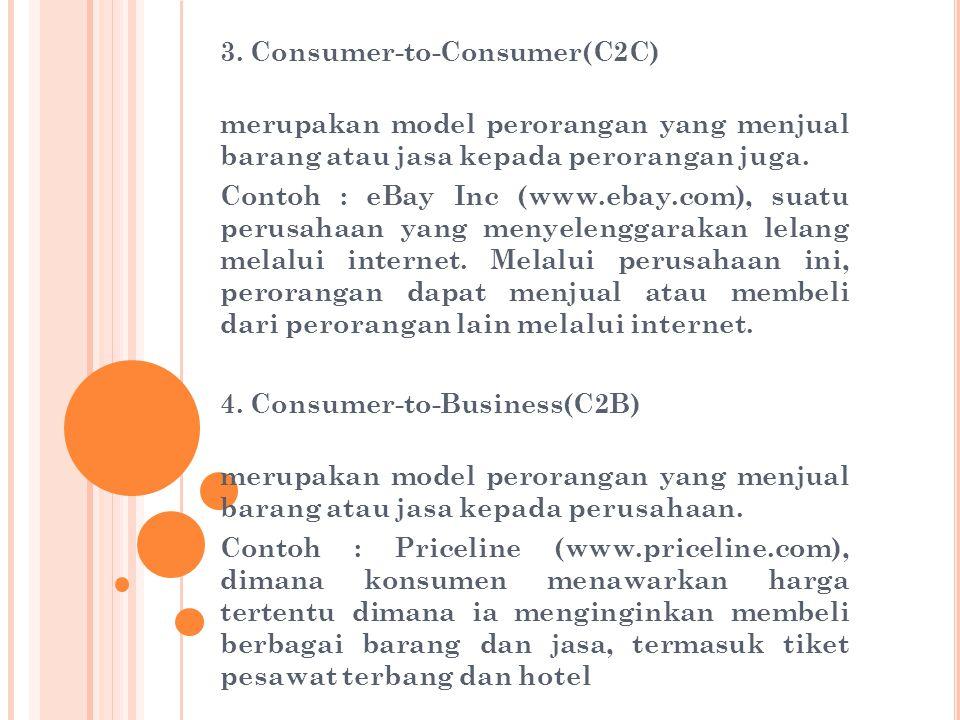 3. Consumer-to-Consumer(C2C)