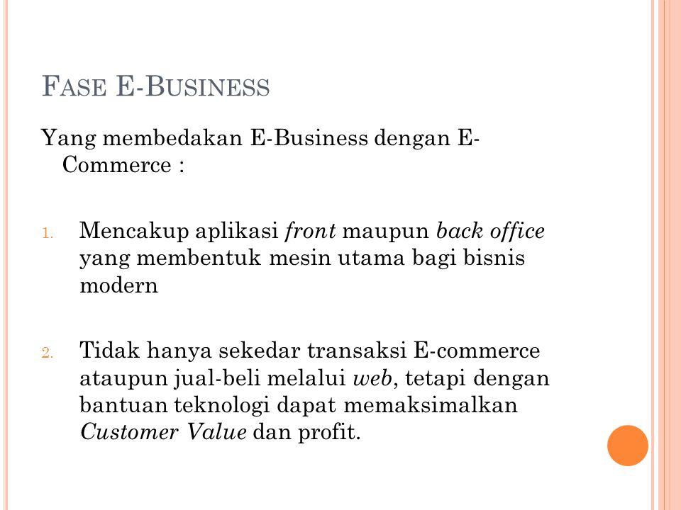Fase E-Business Yang membedakan E-Business dengan E- Commerce :
