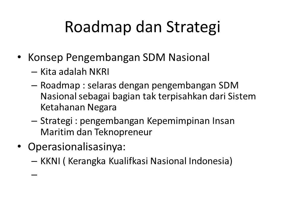Roadmap dan Strategi Konsep Pengembangan SDM Nasional