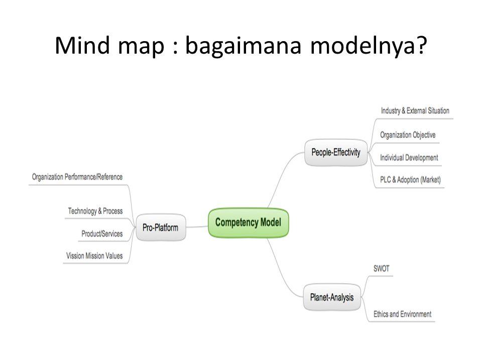 Mind map : bagaimana modelnya