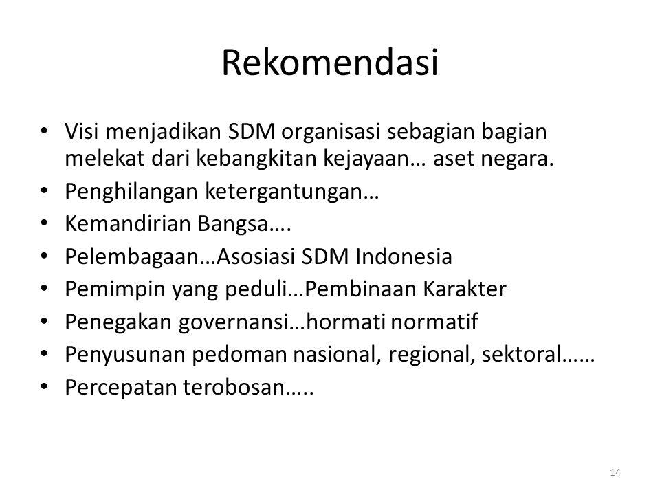 Rekomendasi Visi menjadikan SDM organisasi sebagian bagian melekat dari kebangkitan kejayaan… aset negara.
