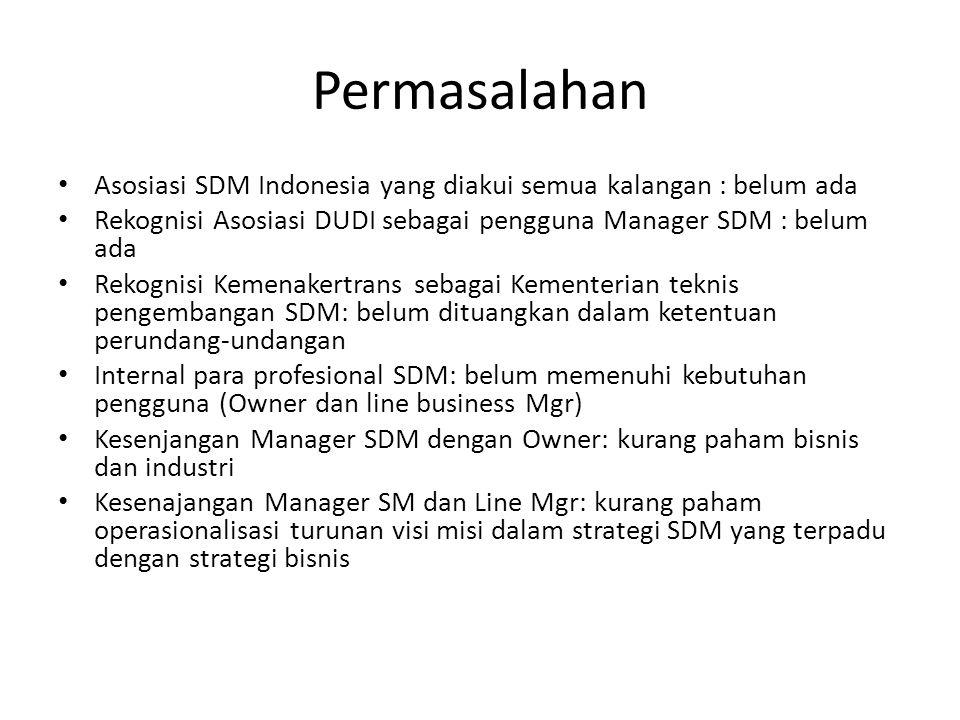 Permasalahan Asosiasi SDM Indonesia yang diakui semua kalangan : belum ada. Rekognisi Asosiasi DUDI sebagai pengguna Manager SDM : belum ada.