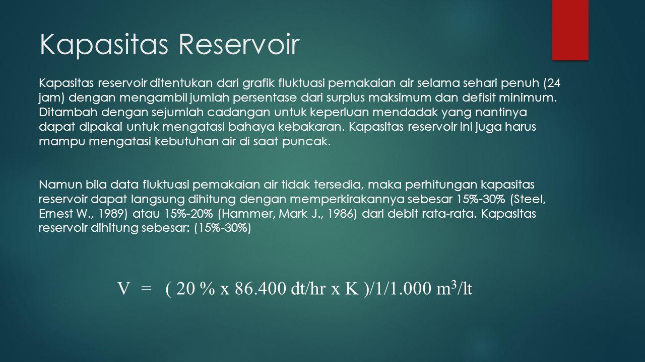 Kapasitas Reservoir V = ( 20 % x 86.400 dt/hr x K )/1/1.000 m3/lt