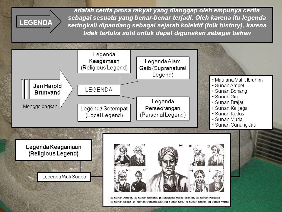 Legenda Keagamaan (Religious Legend)