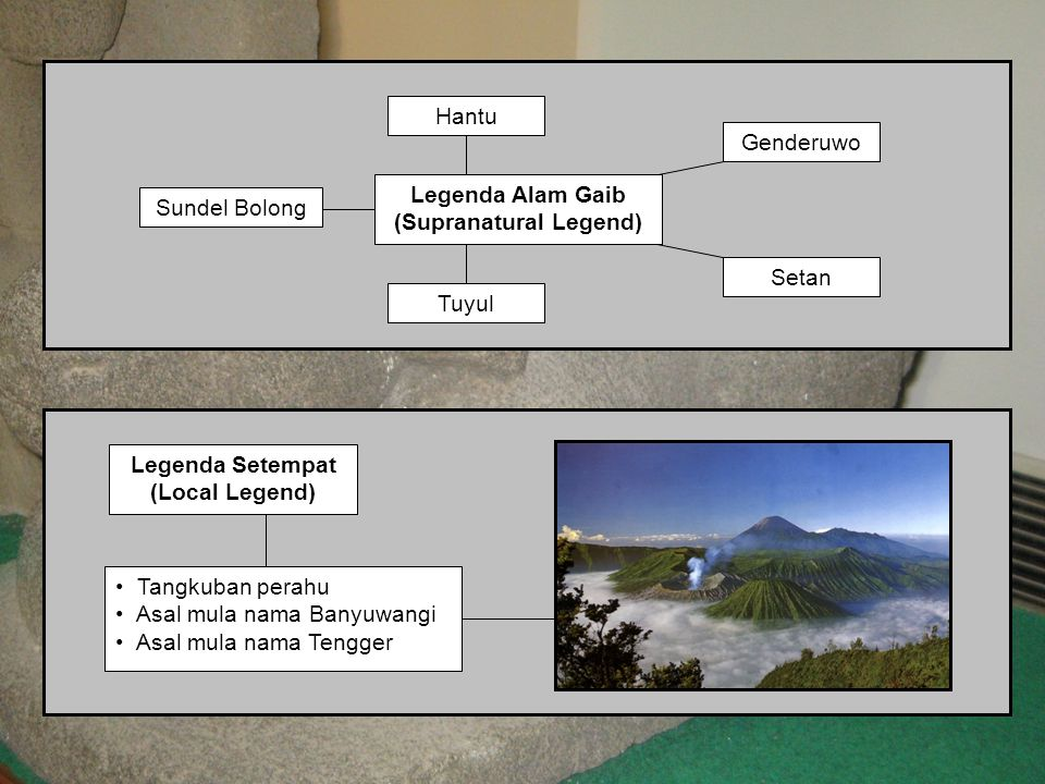 Legenda Alam Gaib (Supranatural Legend) Sundel Bolong